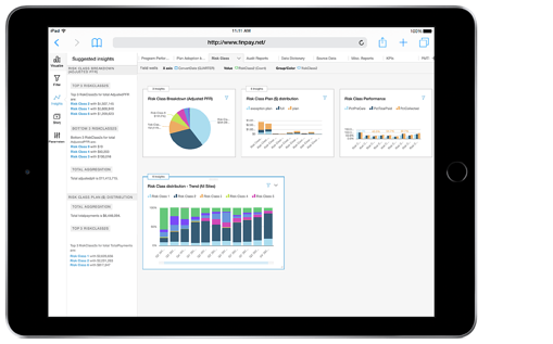 Patient-Provider-Analytics-reporting